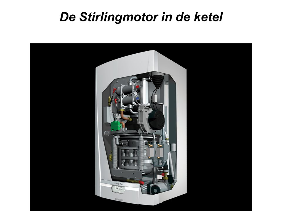 De Stirlingmotor in de ketel