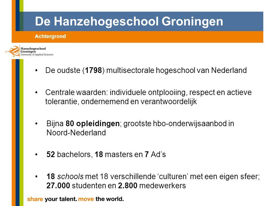 De Hanzehogeschool Groningen