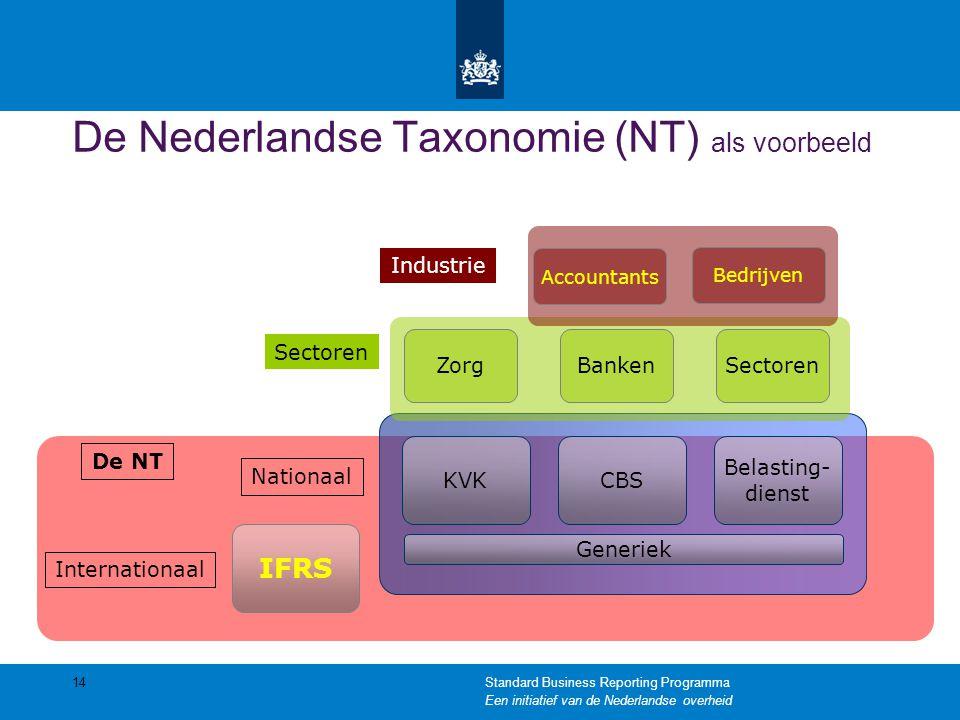 De Nederlandse Taxonomie (NT) als voorbeeld