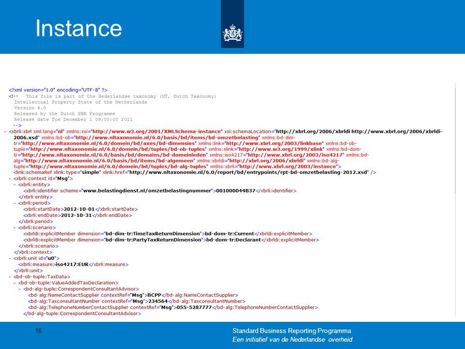 Instance Standard Business Reporting Programma Een initiatief van de Nederlandse overheid