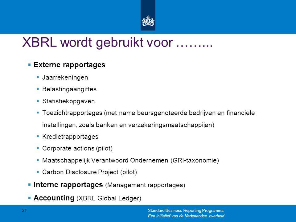XBRL wordt gebruikt voor ……...