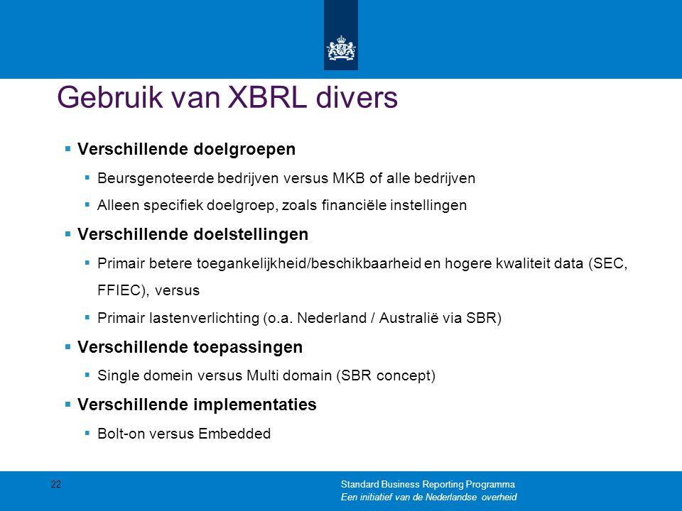 Gebruik van XBRL divers