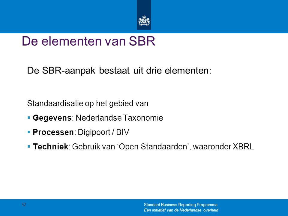 De elementen van SBR De SBR-aanpak bestaat uit drie elementen: