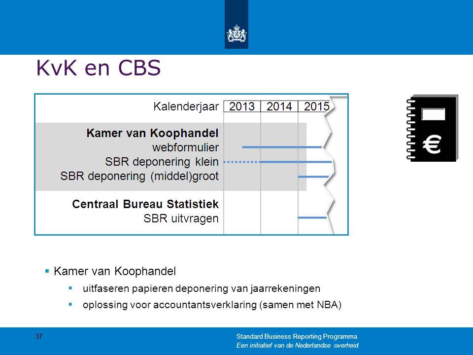 KvK en CBS Kamer van Koophandel