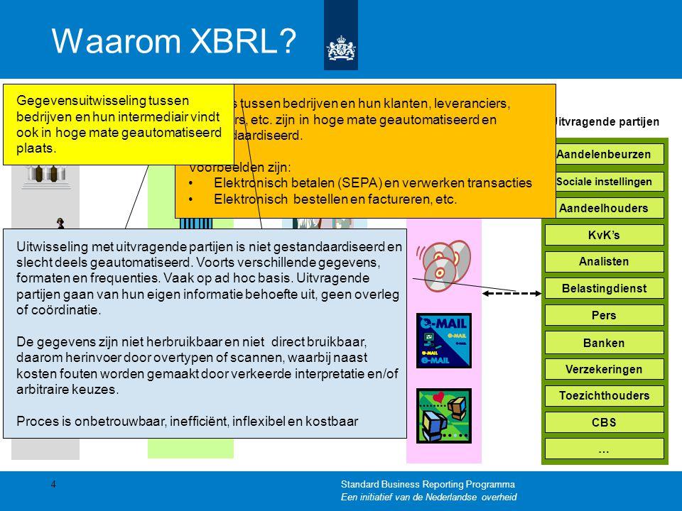 Waarom XBRL Gegevensuitwisseling tussen bedrijven en hun intermediair vindt ook in hoge mate geautomatiseerd plaats.