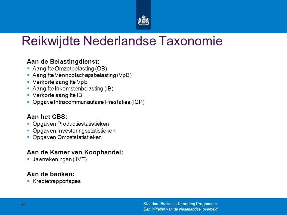 Reikwijdte Nederlandse Taxonomie