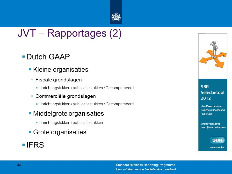 JVT – Rapportages (2) Dutch GAAP IFRS Kleine organisaties