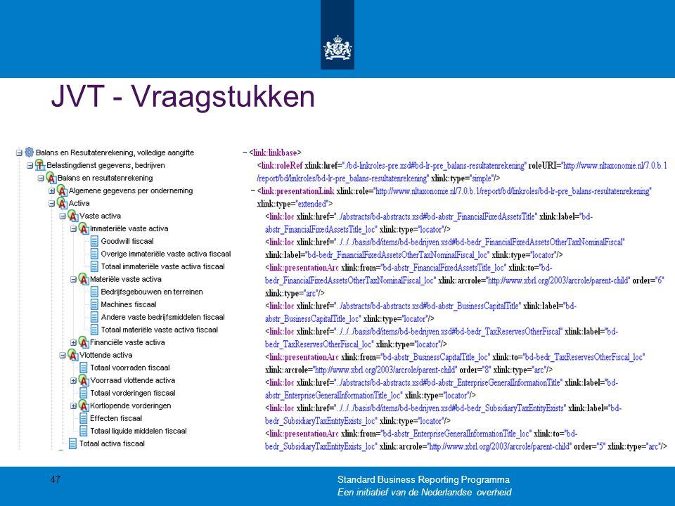 JVT - Vraagstukken Standard Business Reporting Programma Een initiatief van de Nederlandse overheid