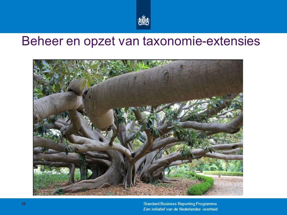 Beheer en opzet van taxonomie-extensies