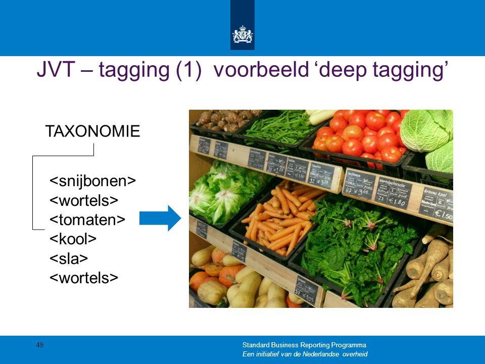JVT – tagging (1) voorbeeld 'deep tagging'