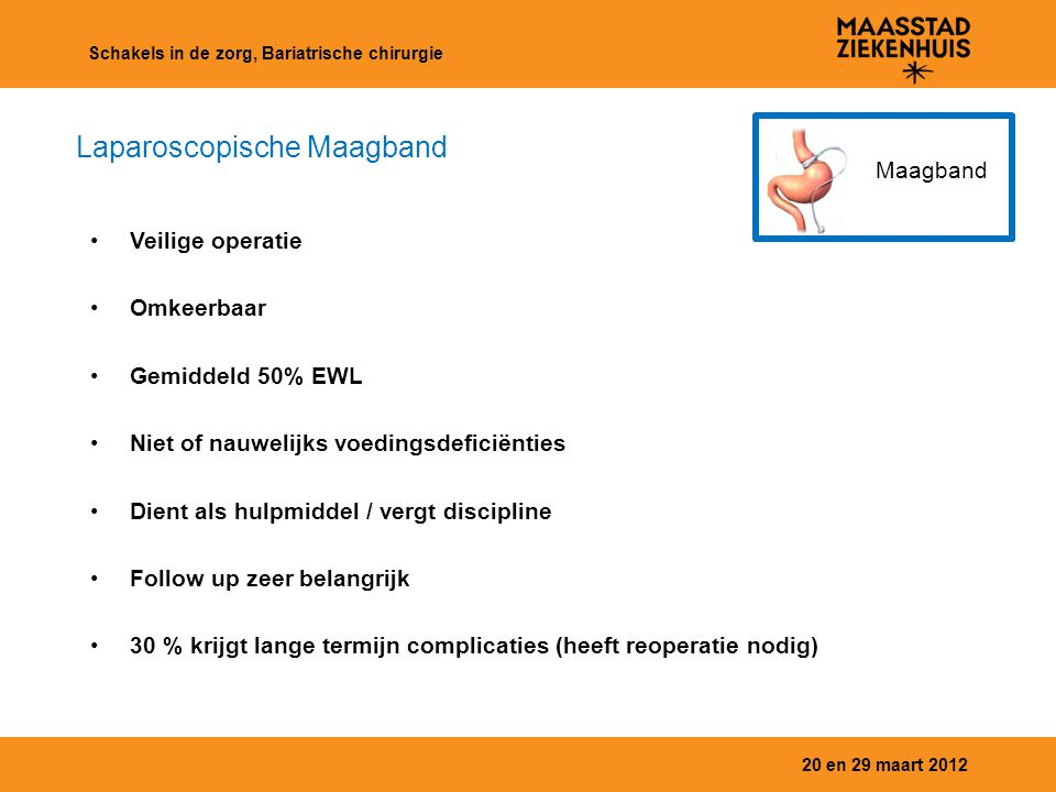 Laparoscopische Maagband