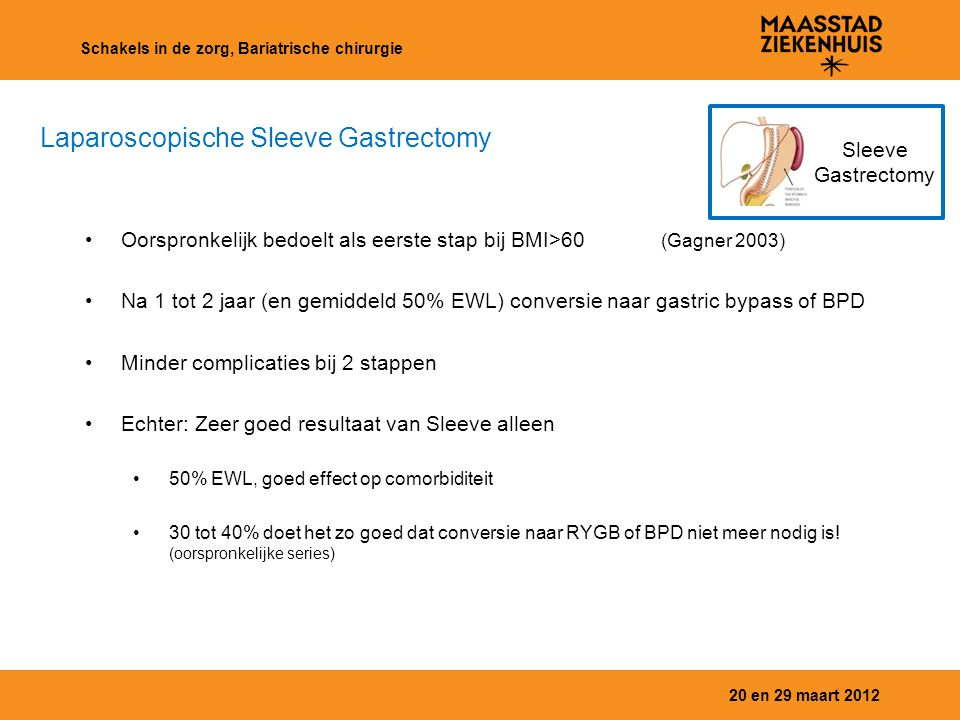 Laparoscopische Sleeve Gastrectomy
