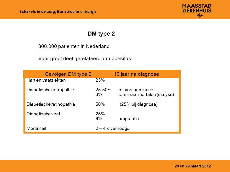 Gevolgen DM type 2 10 jaar na diagnose