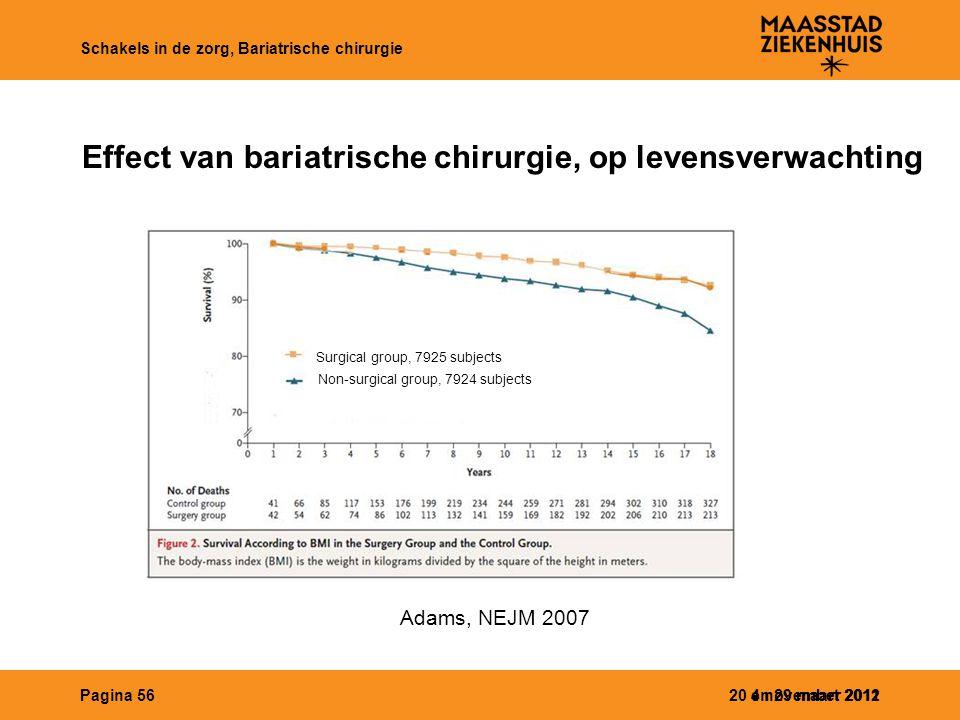 Effect van bariatrische chirurgie, op levensverwachting
