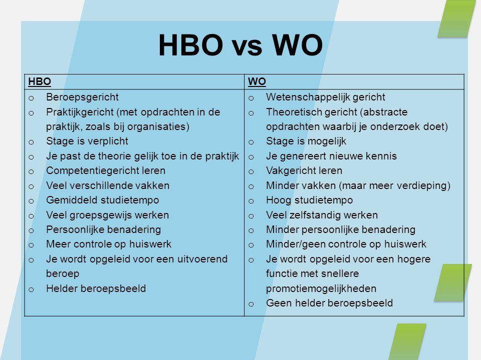 HBO vs WO HBO WO Beroepsgericht