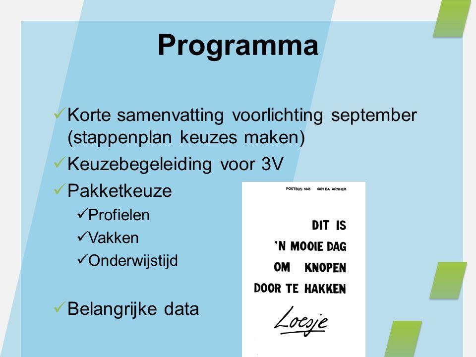 Programma Korte samenvatting voorlichting september (stappenplan keuzes maken) Keuzebegeleiding voor 3V.