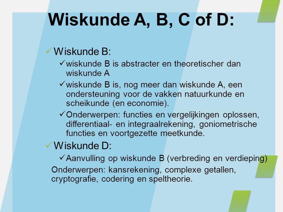 Wiskunde A, B, C of D: Wiskunde B: Wiskunde D: