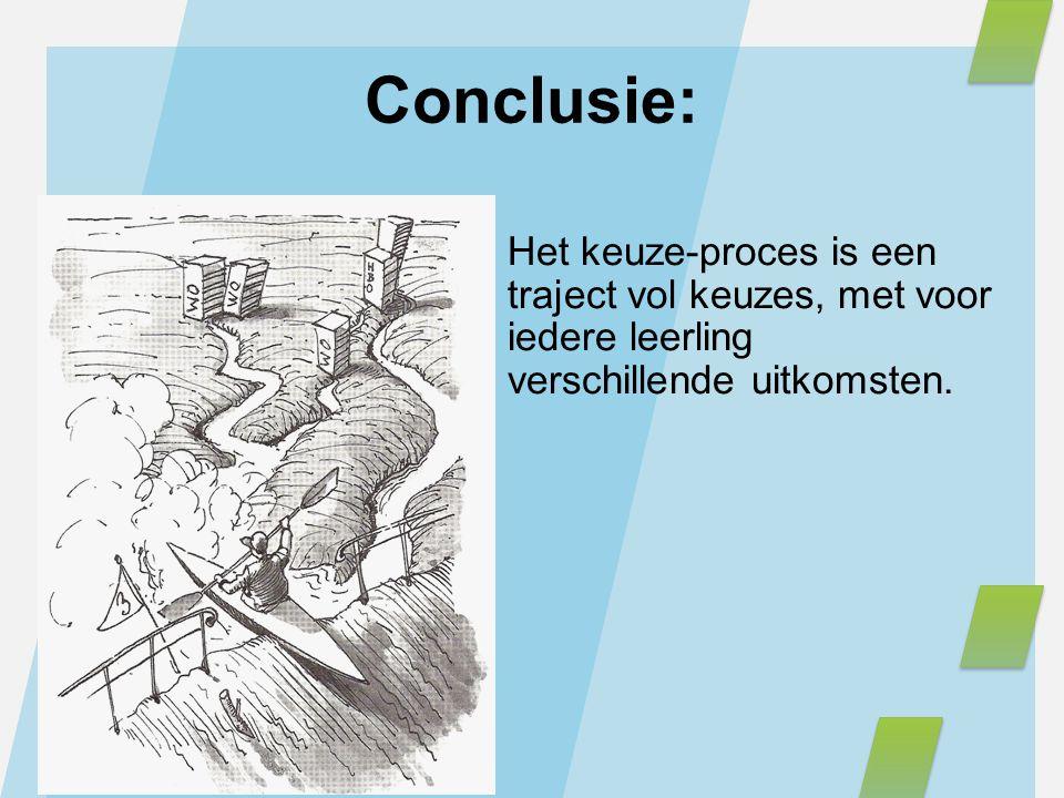 Conclusie: Het keuze-proces is een traject vol keuzes, met voor iedere leerling verschillende uitkomsten.