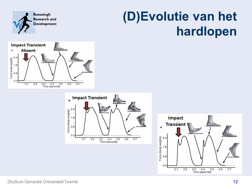 (D)Evolutie van het hardlopen