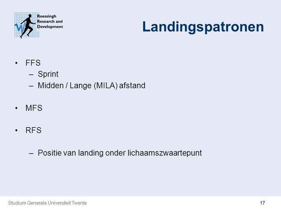 Landingspatronen FFS Sprint Midden / Lange (MILA) afstand MFS RFS