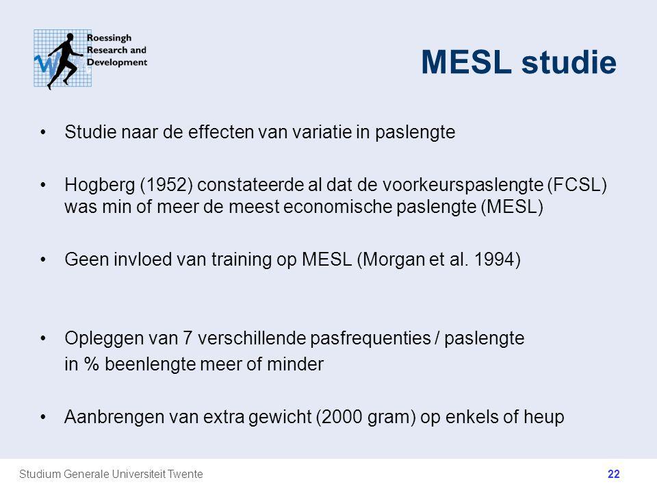 MESL studie Studie naar de effecten van variatie in paslengte