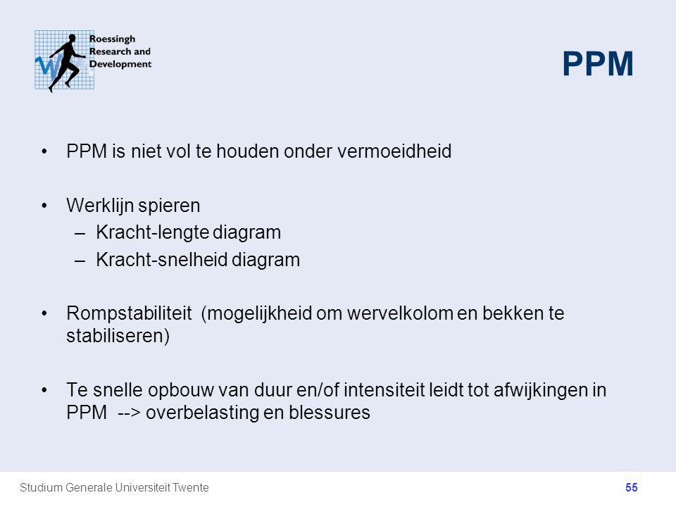 PPM PPM is niet vol te houden onder vermoeidheid Werklijn spieren