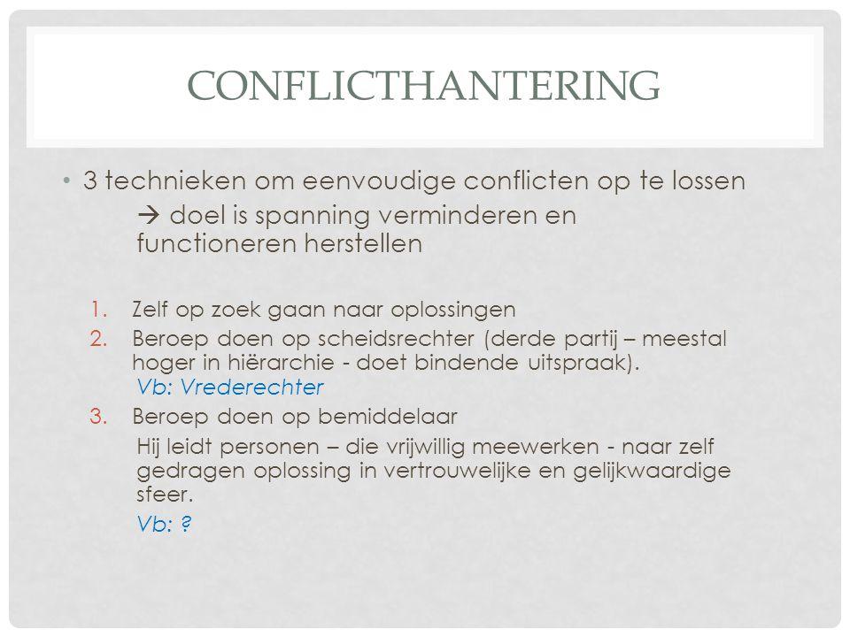 Conflicthantering 3 technieken om eenvoudige conflicten op te lossen