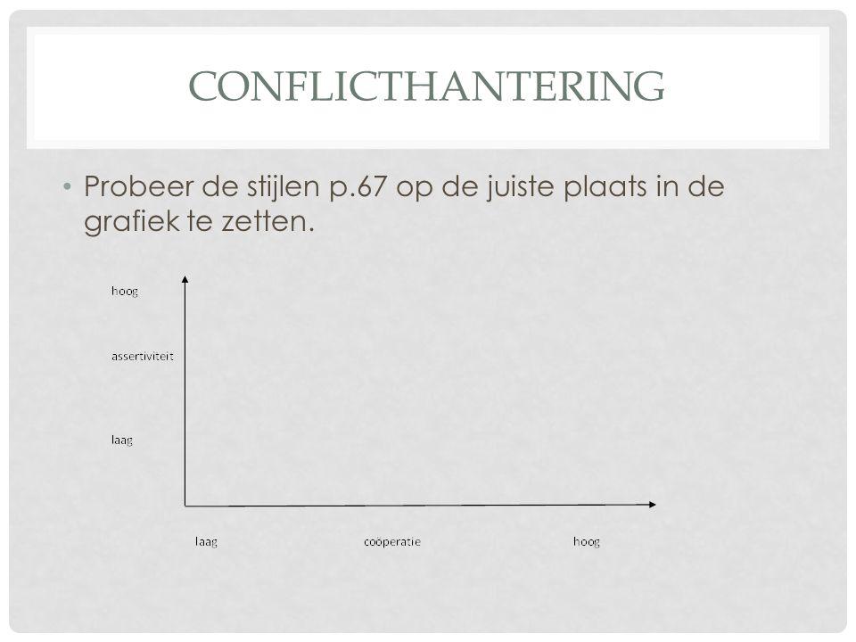 Conflicthantering Probeer de stijlen p.67 op de juiste plaats in de grafiek te zetten.