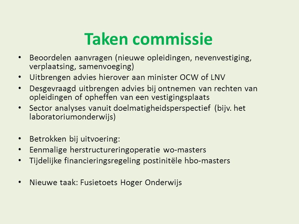 Taken commissie Beoordelen aanvragen (nieuwe opleidingen, nevenvestiging, verplaatsing, samenvoeging)