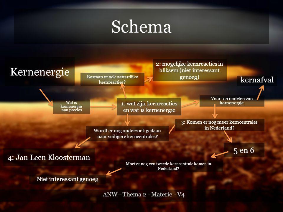 Schema Kernenergie kernafval 5 en 6 4: Jan Leen Kloosterman