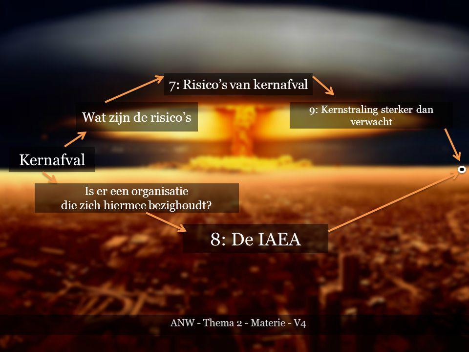 8: De IAEA Kernafval 7: Risico's van kernafval Wat zijn de risico's