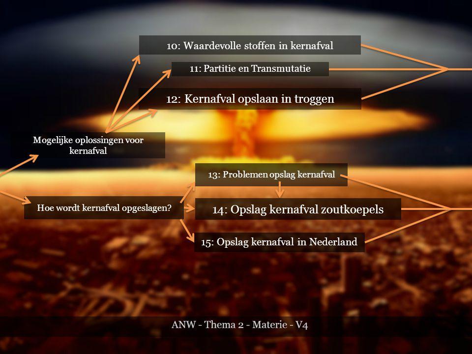 Mogelijke oplossingen voor kernafval