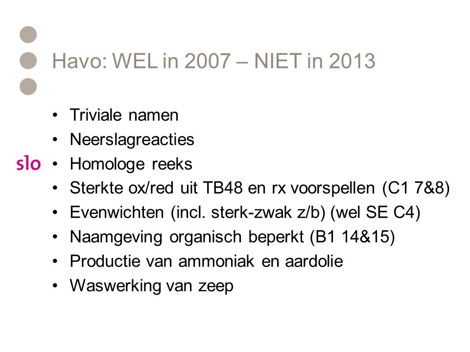 Havo: WEL in 2007 – NIET in 2013 Triviale namen Neerslagreacties