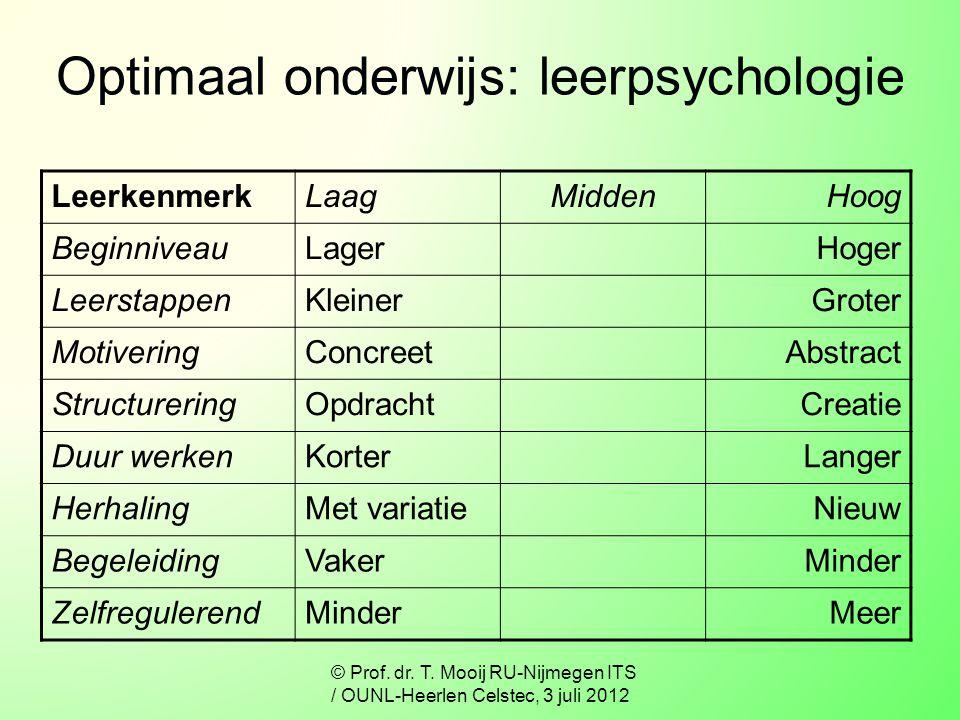 Optimaal onderwijs: leerpsychologie
