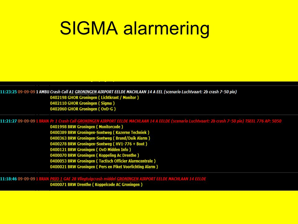 SIGMA alarmering