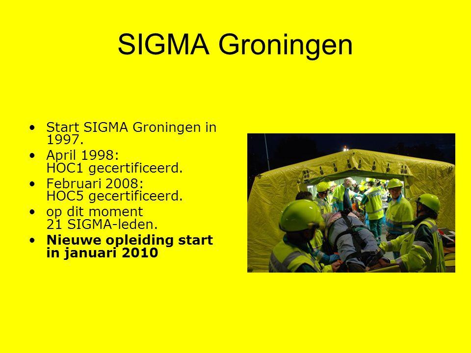 SIGMA Groningen Start SIGMA Groningen in 1997.