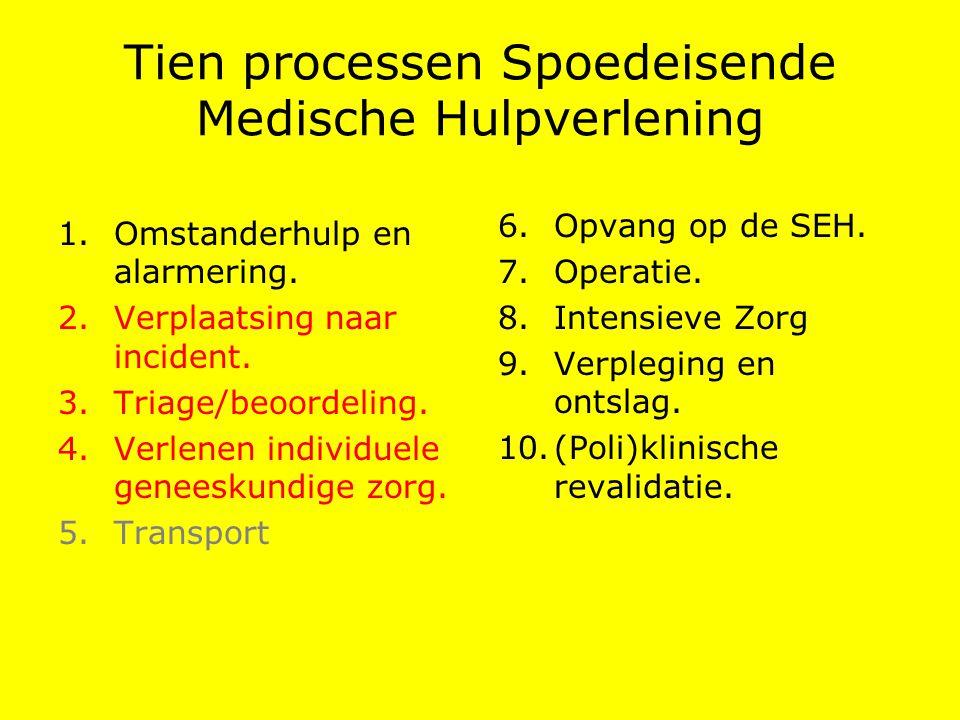 Tien processen Spoedeisende Medische Hulpverlening