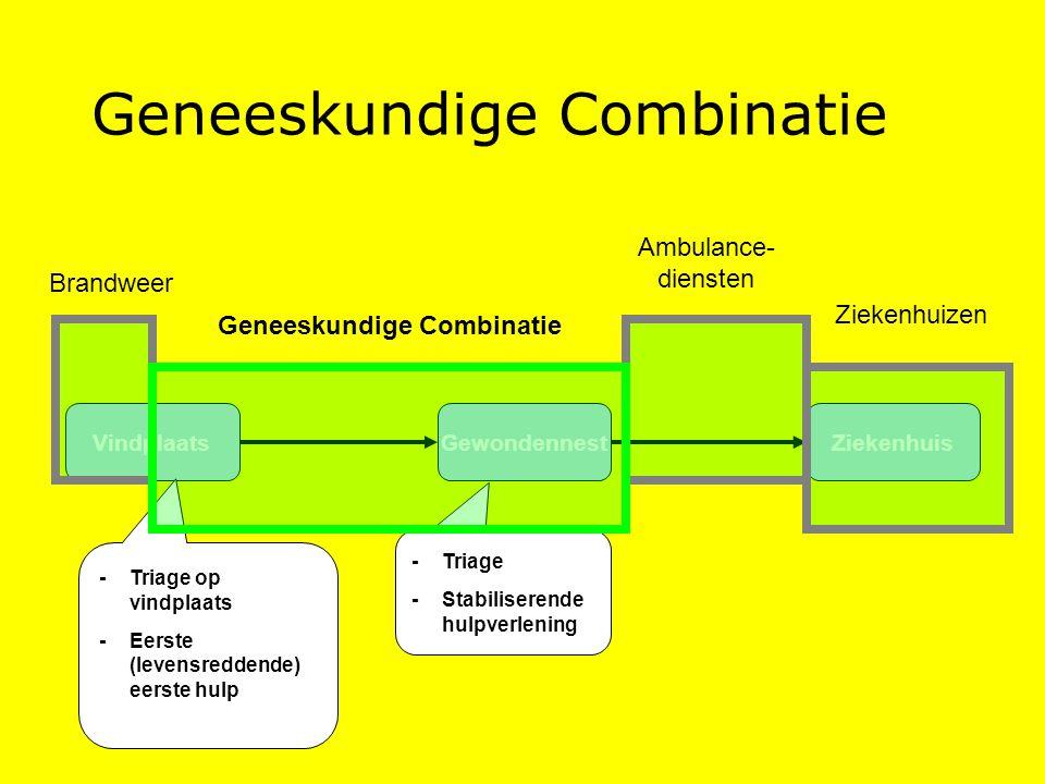 Geneeskundige Combinatie
