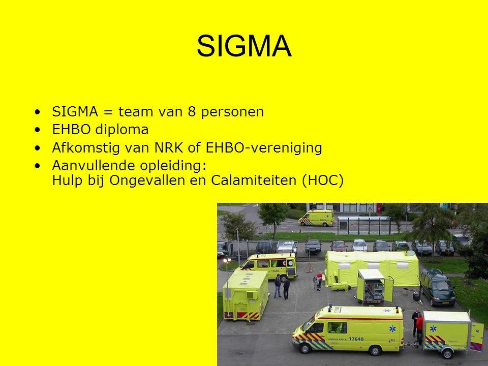 SIGMA SIGMA = team van 8 personen EHBO diploma