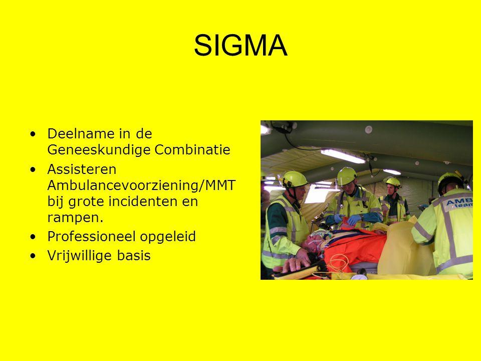 SIGMA Deelname in de Geneeskundige Combinatie