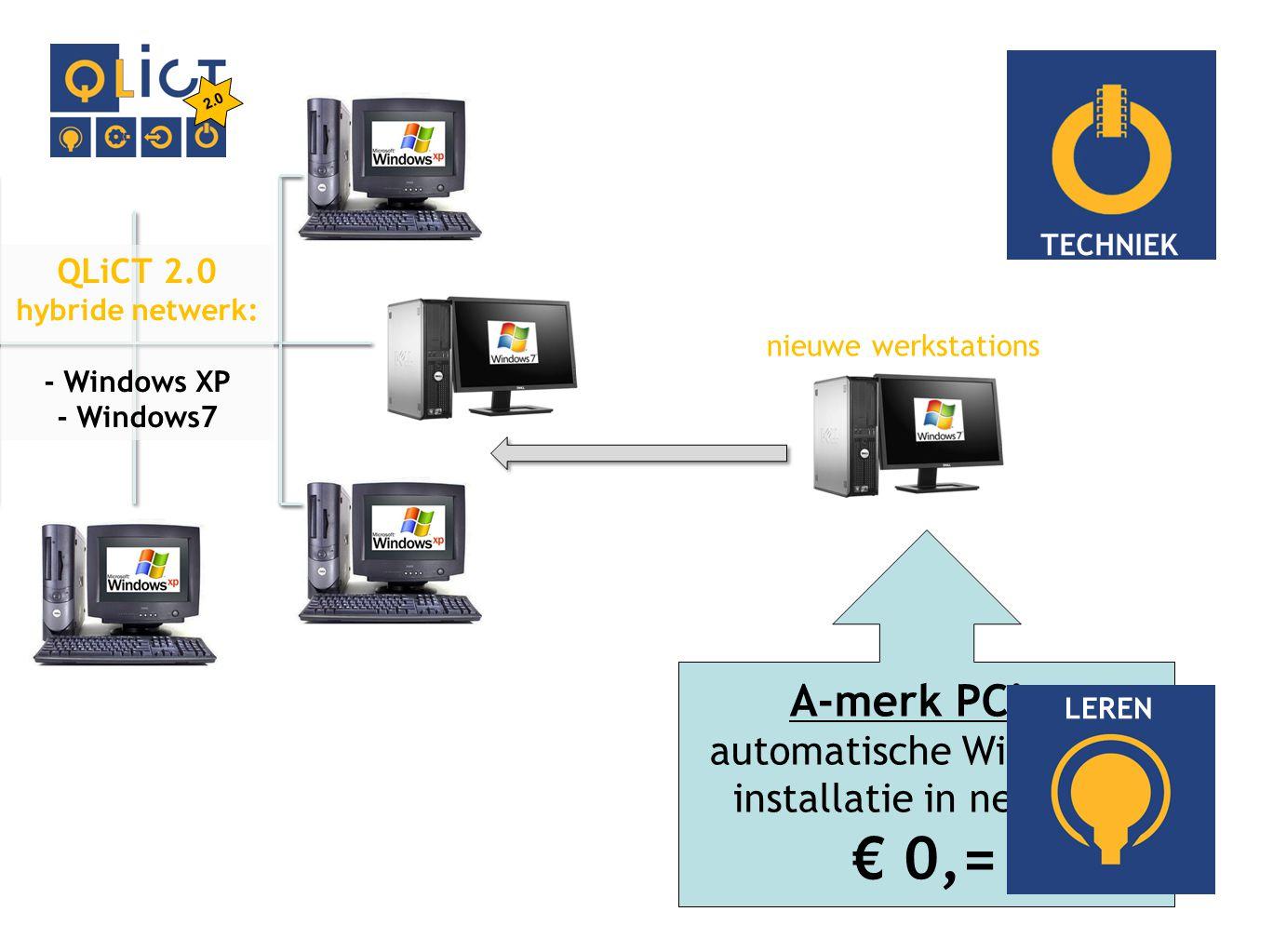 installatie in netwerk