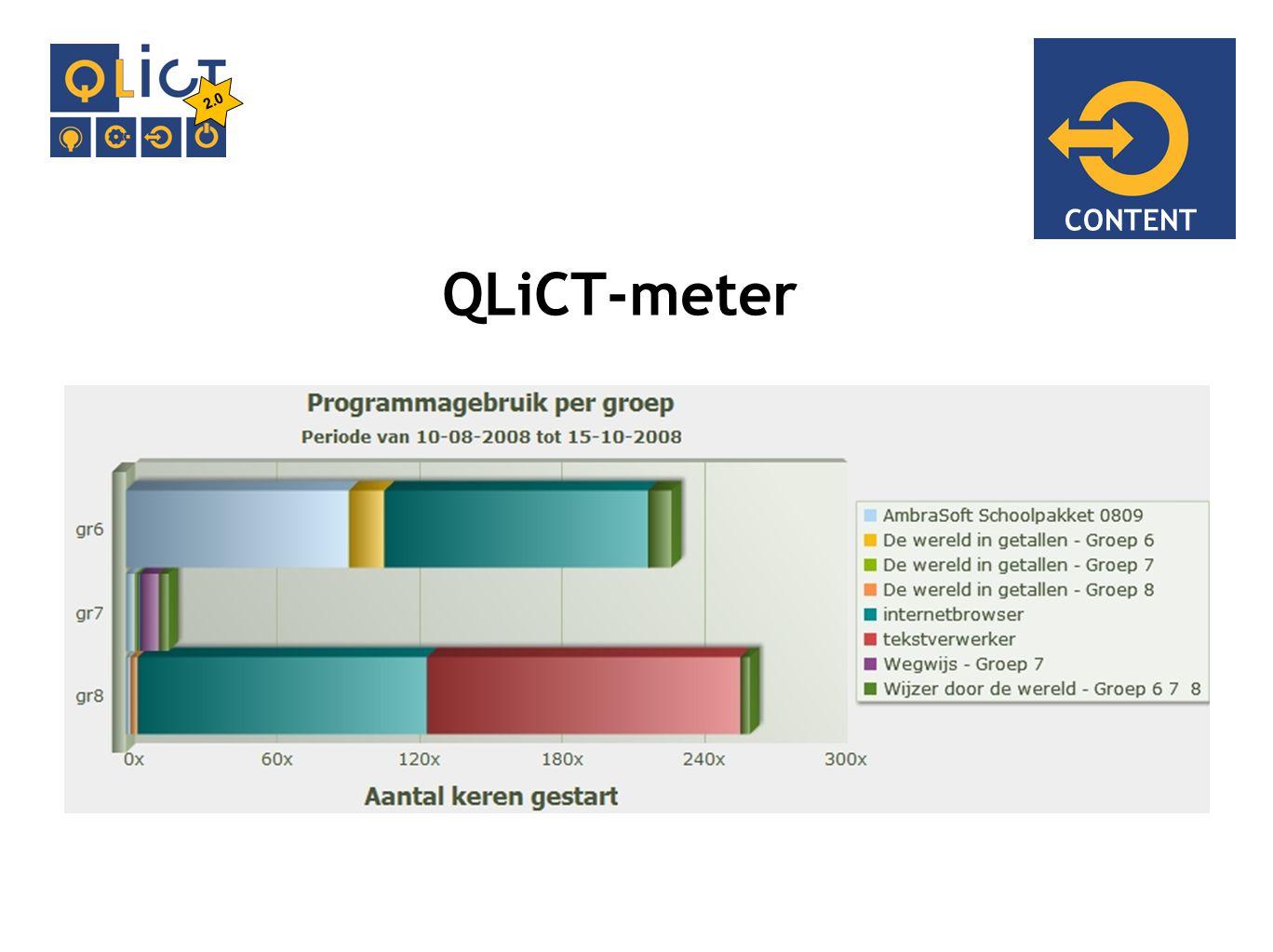 2.0 CONTENT QLiCT-meter