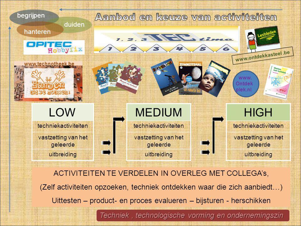 LOW MEDIUM HIGH Aanbod en keuze van activiteiten