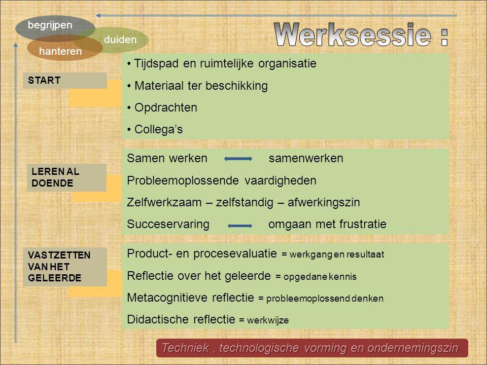 Werksessie : Tijdspad en ruimtelijke organisatie