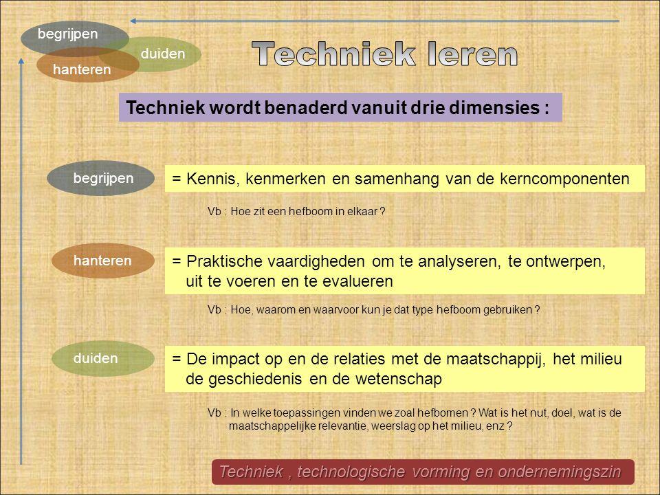 Techniek leren Techniek wordt benaderd vanuit drie dimensies :