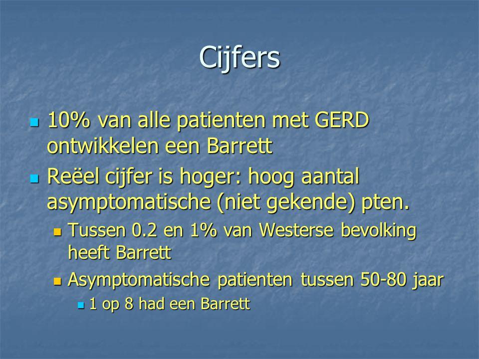 Cijfers 10% van alle patienten met GERD ontwikkelen een Barrett