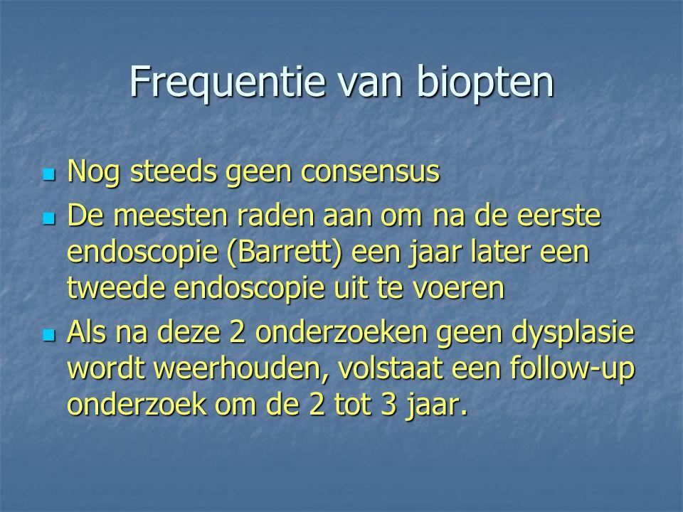 Frequentie van biopten