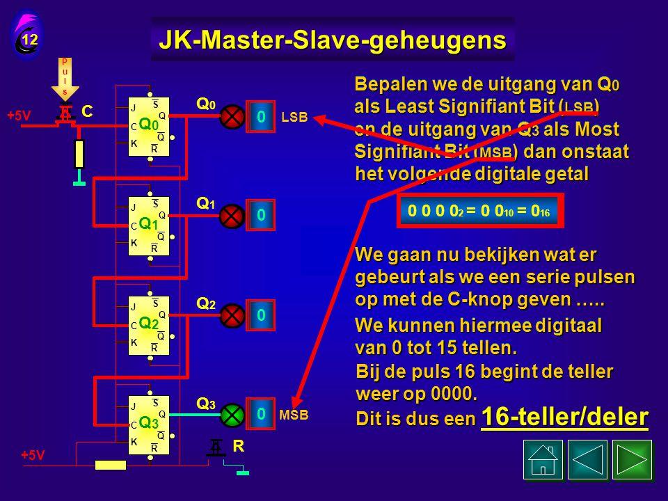 JK-Master-Slave-geheugens