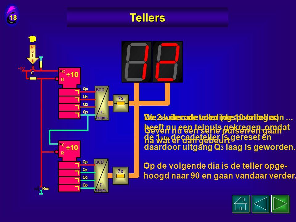 Tellers De 2de decadeteller (de 10-talteller)
