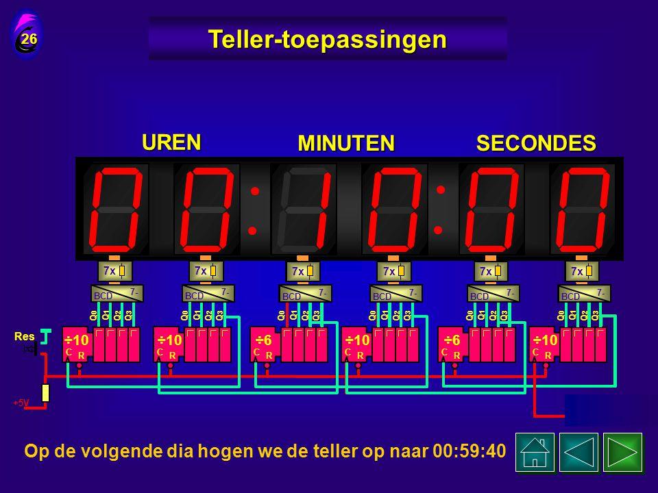 Teller-toepassingen UREN MINUTEN SECONDES